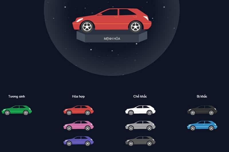 mệnh Hỏa hợp xe màu gì