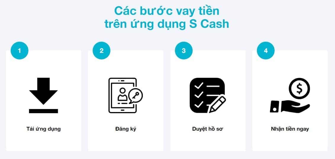 Vay tiền SCash online với quy trình 5 bước đơn giản