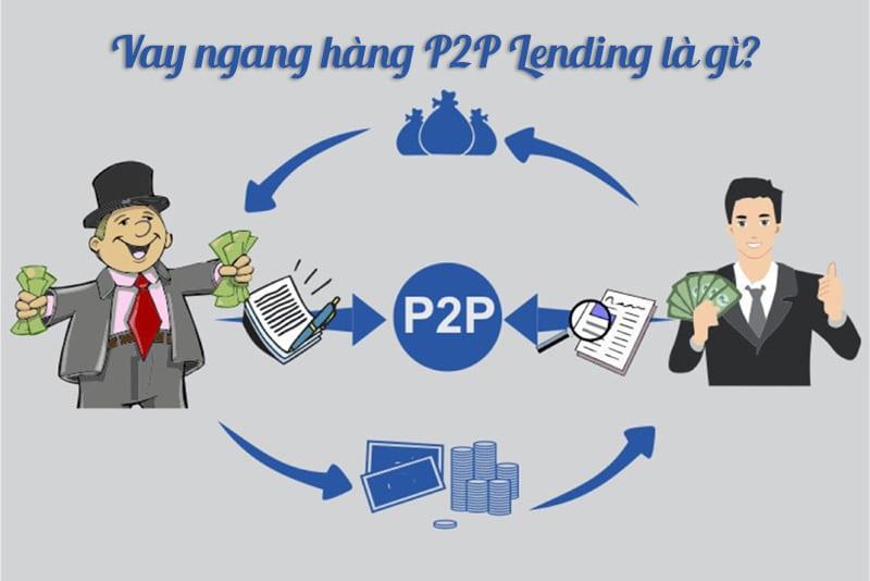 cho vay ngang hàng P2P Lending là gì?