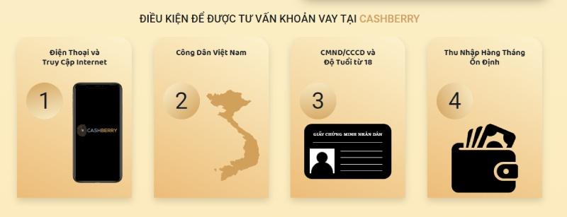 Điều kiện vay tiền tại CashBerry