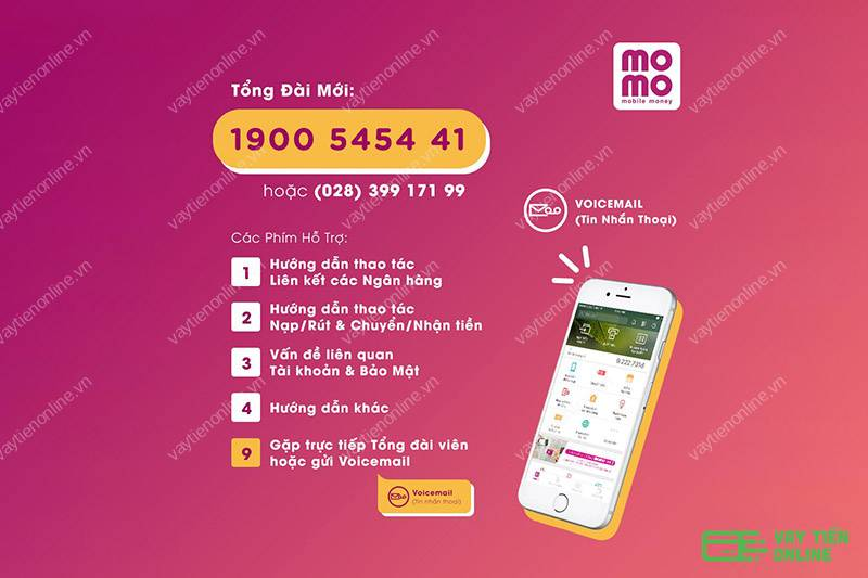 Cách liên hệ đến số Hotline MoMo mới nhất
