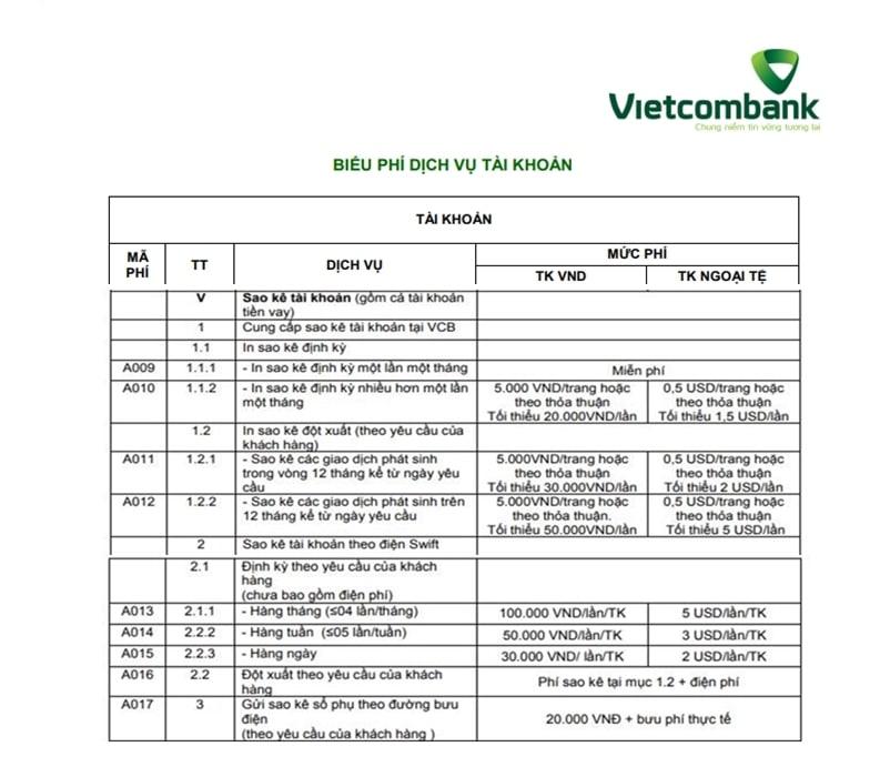 Biểu phí chi tiết các dịch vụ Sao kê tài khoản tại ngân hàng Vietcombank